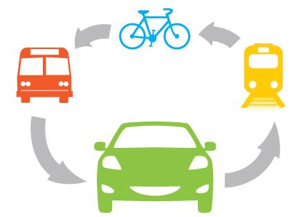 mobilitetscyklus